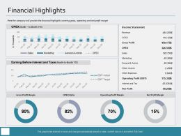 Financial Highlights Gross Profit Margin Ppt Powerpoint Presentation Ideas Example