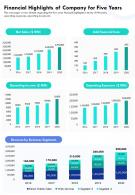 Financial Highlights Of Company For Five Years Template 47 Presentation Report Infographic PPT PDF Document