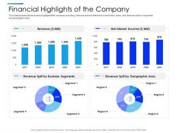 Financial Highlights Of The Company Equity Secondaries Pitch Deck Ppt Download
