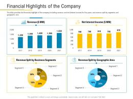 Financial Highlights Of The Company Financial Market Pitch Deck Ppt Brochure