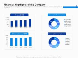 Financial Highlights Of The Company Investment Fundraising Post IPO Market Ppt Grid