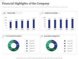 Financial Highlights Of The Company Investment Pitch Raise Funds Financial Market Ppt Topics
