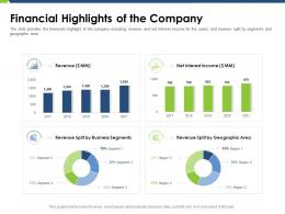 Financial Highlights Of The Company Pitch Deck Raise Funding Post IPO Market Ppt Ideas