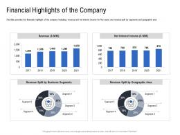 Financial Highlights Of The Company Pitch Deck To Raise Funding From Spot Market Ppt Structure