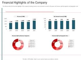Financial Highlights Of The Company Secondary Market Investment Ppt Images