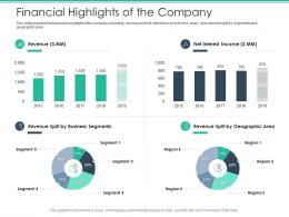 Financial Highlights Of The Company Spot Market Ppt Demonstration
