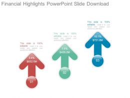 Financial Highlights Powerpoint Slide Download