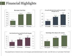 Financial Highlights Powerpoint Slide Ideas