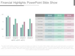 Financial Highlights Powerpoint Slide Show
