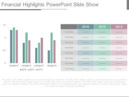 Financial Highlights Powerpoint Slide Show