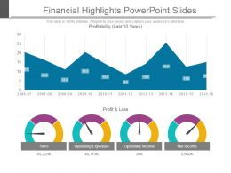 Financial Highlights Powerpoint Slides