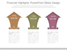 Financial Highlights Powerpoint Slides Design