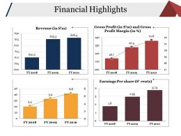 Financial Highlights Powerpoint Templates Microsoft