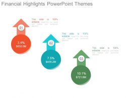 Financial Highlights Powerpoint Themes