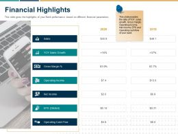 Financial Highlights Sales Ppt Powerpoint Presentation Gallery Guide