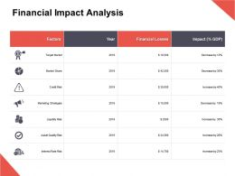 Financial Impact Analysis Credit Risk Target Market Ppt Powerpoint Presentation Gallery Rules