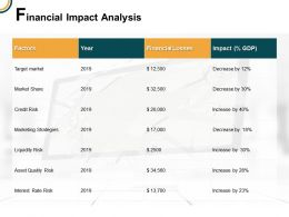 Financial Impact Analysis Factors E67 Ppt Powerpoint Presentation Icon Gallery