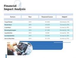 Financial Impact Analysis Quality Risk Ppt Powerpoint Presentation Layouts Graphics Download