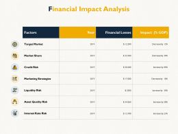 Financial Impact Analysis Target Market Liquidity Risk Ppt Powerpoint Presentation Infographics Examples