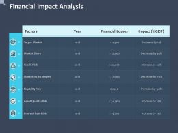 Financial Impact Analysis Year N242 Ppt Powerpoint Presentation File Ideas
