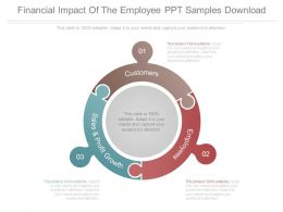 Financial Impact Of The Employee Ppt Samples Download