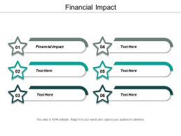 Financial Impact Ppt Powerpoint Presentation Layouts Picture Cpb