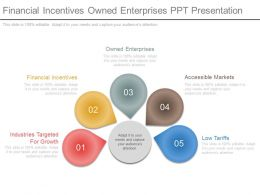 Financial Incentives Owned Enterprises Ppt Presentation