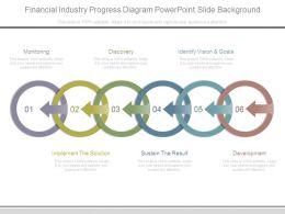 Financial Industry Progress Diagram Powerpoint Slide Background