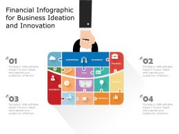 Financial Infographic For Business Ideation And Innovation