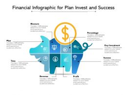 Financial Infographic For Plan Invest And Success