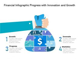 Financial Infographic Progress With Innovation And Growth