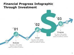 Financial Infographics Business Organizations Revenue Success Growth Strategic Arrows