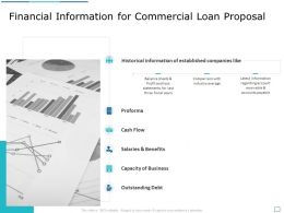 Financial Information For Commercial Loan Proposal Ppt Powerpoint Presentation Styles Designs