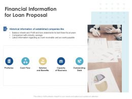 Financial Information For Loan Proposal Ppt Powerpoint Presentation Slides