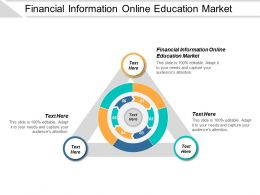 Financial Information Online Education Market Ppt Powerpoint Presentation Inspiration Example Cpb