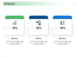 Financial Infrastructure Analysis And Recommendations Ppt Clipart