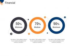 Financial Infrastructure Management Service Ppt Styles Picture