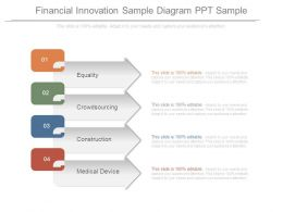 Financial Innovation Sample Diagram Ppt Sample