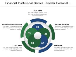 Financial Institutional Service Provider Personal Mission Improvement Goal