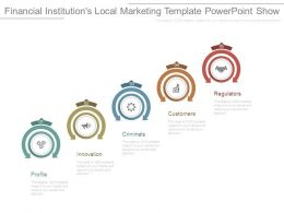 Financial Institutions Local Marketing Template Powerpoint Show