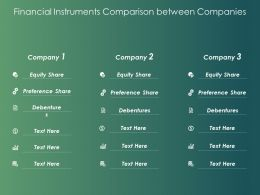 Financial Instruments Comparison Between Companies Gears Ppt Powerpoint Slides