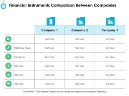 Financial Instruments Comparison Between Companies Ppt Powerpoint Presentation File Show