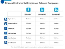 Financial Instruments Comparison Between Companies Ppt Summary Aids