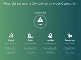 Financial Instruments Comparison Between Companies Slide Market Ppt Slides