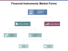 Financial Instruments Market Forms Ppt Powerpoint Presentation File Deck