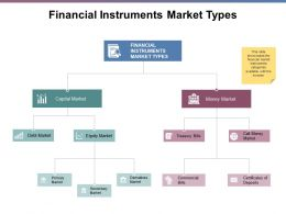 Financial Instruments Market Types Ppt Powerpoint Presentation File Good