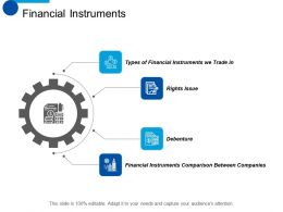 Financial Instruments Rights Issue Ppt Summary Graphics Template
