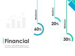 Financial Integrating CSR Ppt Elements