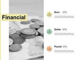 Financial Investment A426 Ppt Powerpoint Presentation Ideas Clipart
