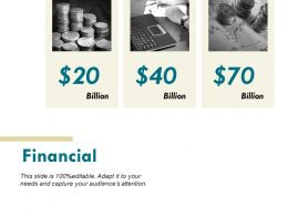 Financial Investment Analysis C786 Ppt Powerpoint Presentation Pictures Model